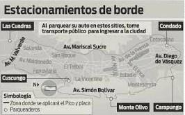 Dirección Estacionamientos de Borde en Quito