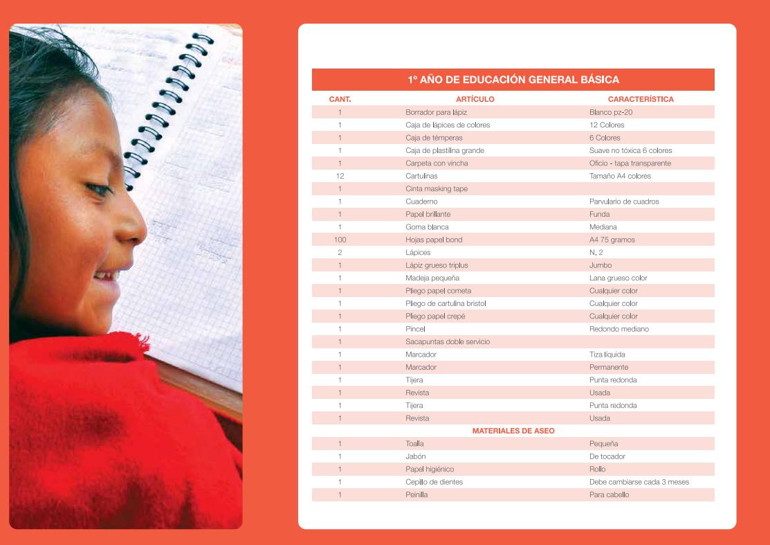 Lista de útiles 1 año de Educacion General Básica