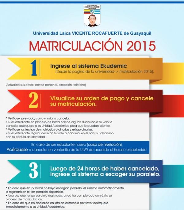 MATRICULACIÓN 2015 UNIVERSIDAD VICENTE ROCAFUERTE
