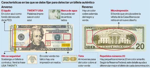 Como detectar un billete auténtico en Ecuador