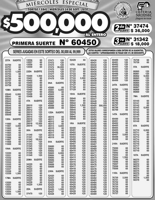 resultados-loteria-nacional-sorteo-5941-14-09-2016