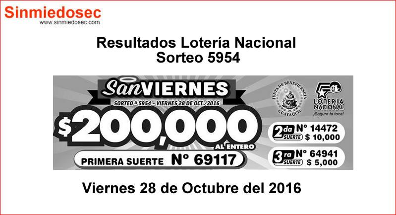 Resultados Lotería Nacional Sorteo 5954 (28-10-2016)