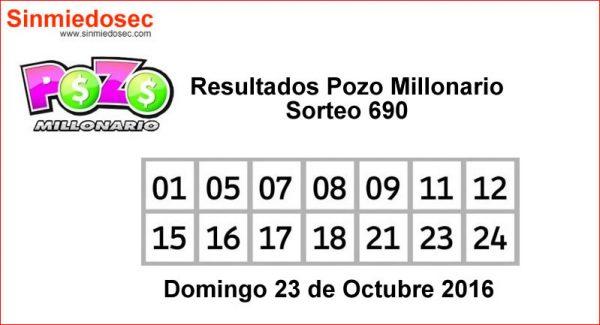 Resultados Pozo Millonario Sorteo 690 (23 OCT 2016)