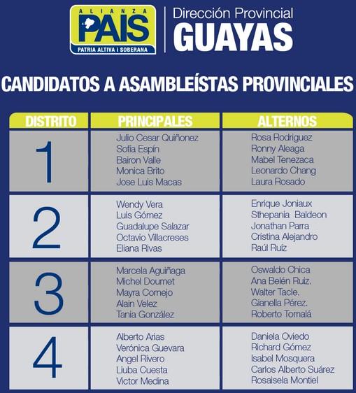 Candidatos a Asambleístas Provinciales Guayas AP 2016