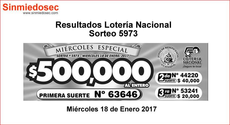 LOTERÍA NACIONAL SORTEO 5973